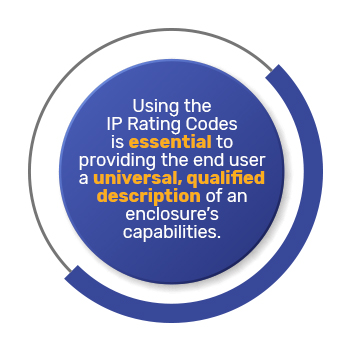ip rating codes quote