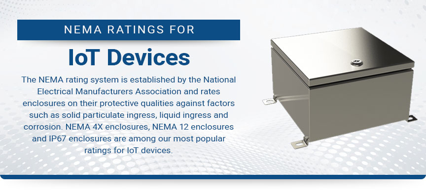 nema ratings for iot devices graphic