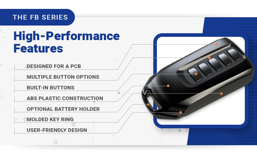 the fb series high performance features graphic